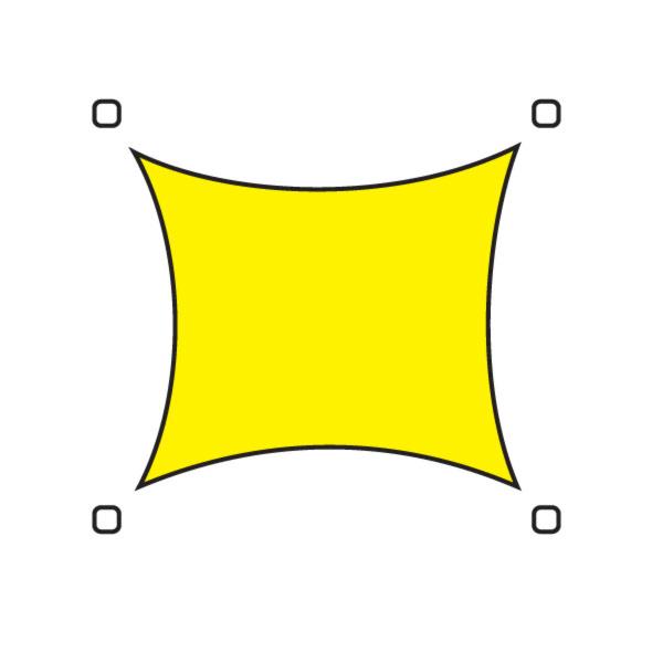 Ustawienie żaglu na masztach w prostokąt.